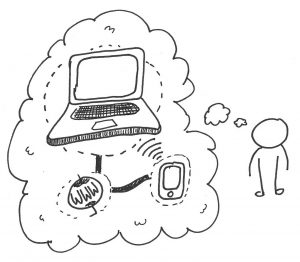 cartoon figure thinking about hardware software and the internet