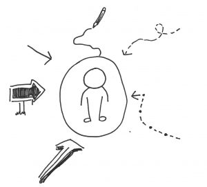 Cartoon figure in centre with arrows pointing to it.